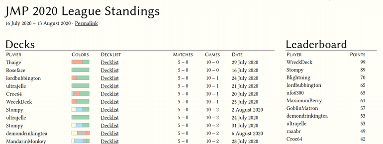 Screenshot of color indicators on standings page.